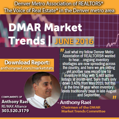 Denver's Real Estate Market is HOT!  Learn more now
