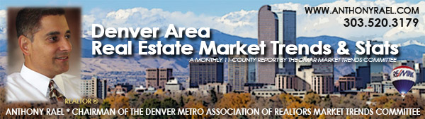 How's teh Denver Denver Real Estate Market?  Read the latest market report Trends Report