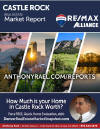 Castle Rock Colorado Real Estate Market Report : REMAX Alliance
