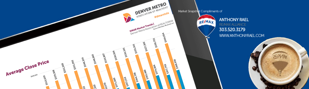 #DMARSTATS Denver Real Estate Market Report & Statistics : DMAR Stats #dmarstats #justcallants : Experienced Honest & Trustworthy REMAX Denver Colorado Real Estate Agents