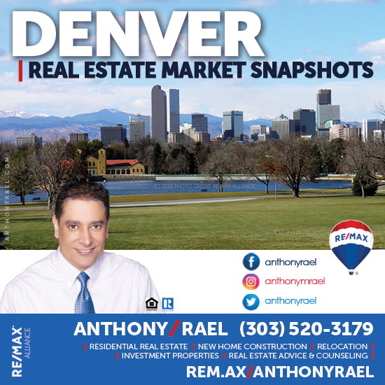 Denver CO Real Estate Market Snapshot : Anthony Rael, RE/MAX Alliance